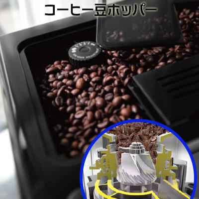 デロンギ エレッタ カプチーノ ECAM44660BH フロントパネルと設置寸法