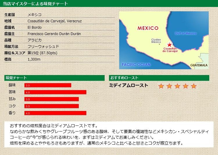 当店マイスターによる味覚チャート メキシコ COE エル ボルド