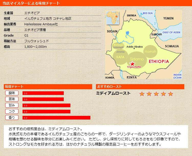 当店マイスターによる味覚チャート エチオピア G1 コチャレ ウォッシュド