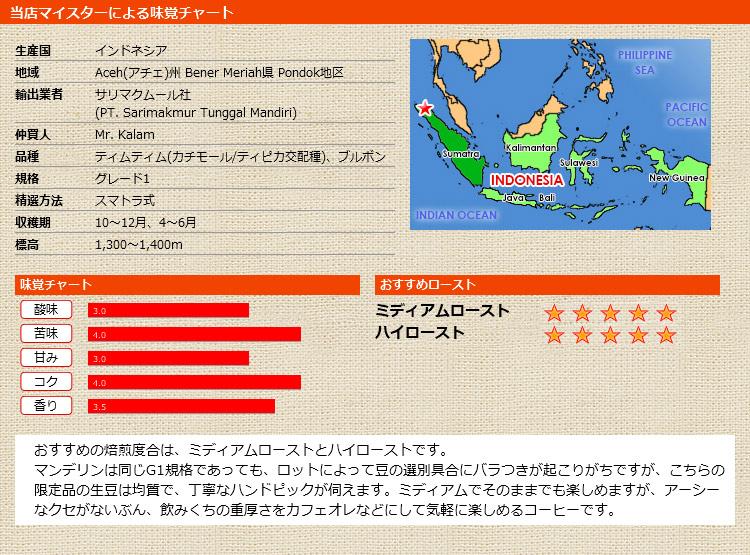 当店マイスターによる味覚チャート インドネシア ポンドック アチェ G1