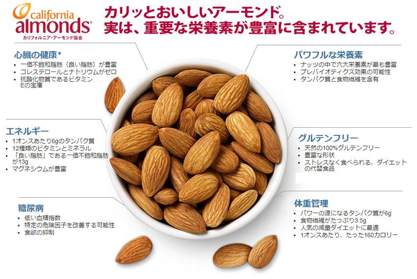 カリッとおいしいリフォルニアアーモンド。実は、重要な栄養素が豊富に含まれていることをご存じでしたか。