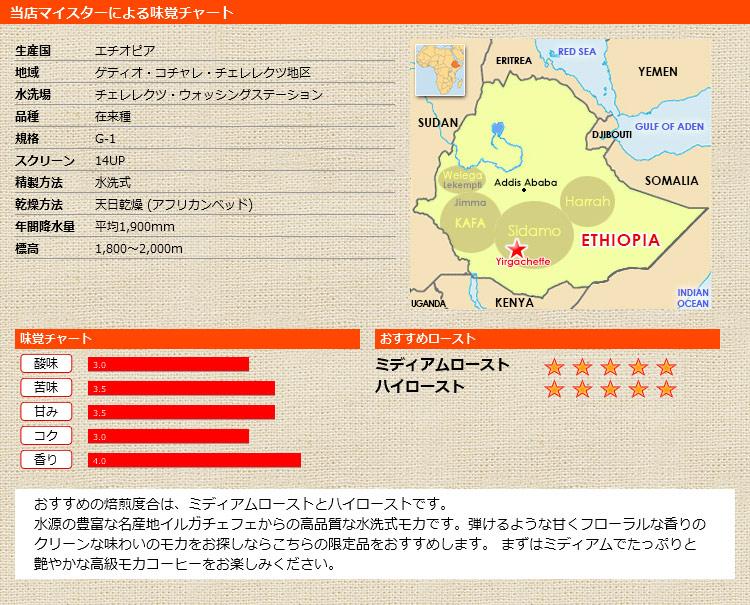 当店マイスターによる味覚チャート エチオピア チェレレクツ G-1 ウォッシュド