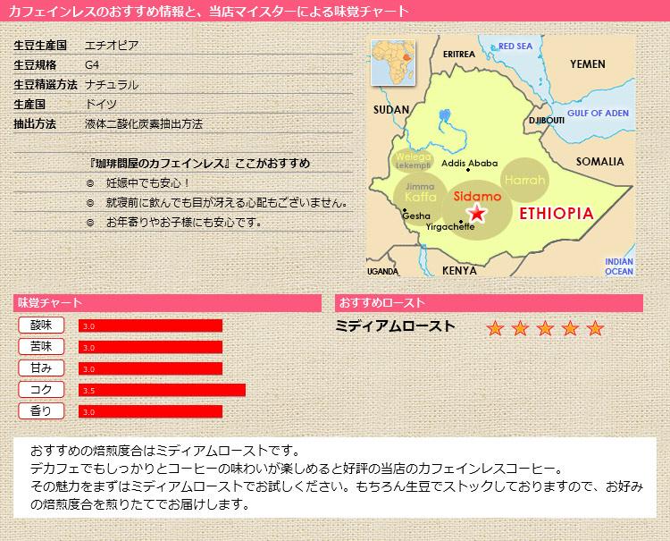 カフェインレス・味覚チャート カフェインレスモカシダモG4