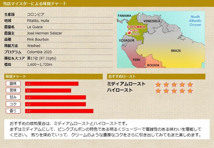 当店マイスターによる味覚チャート コロンビア COE2020 ラ グアカ ピンクブルボン