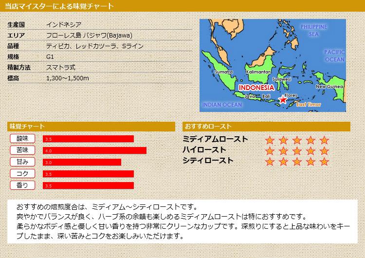 当店マイスターによる味覚チャート インドネシア フローレス 花花
